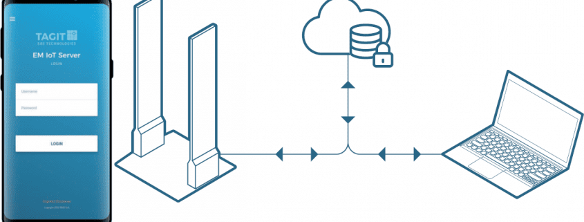 TAGIT - IoT - Wifi - Cloud - EM - Elektromagnetisch - Fortuna - Premium Light - ETOS - DA - BEAUTY-X - G&W - drogist - parfumerie - boekhandel